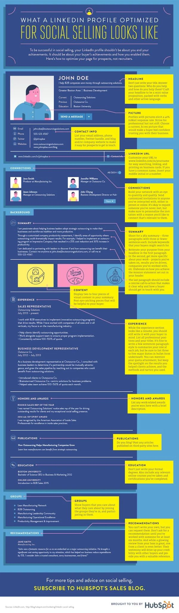 Infographic: How to maximize your LinkedIn marketing potential