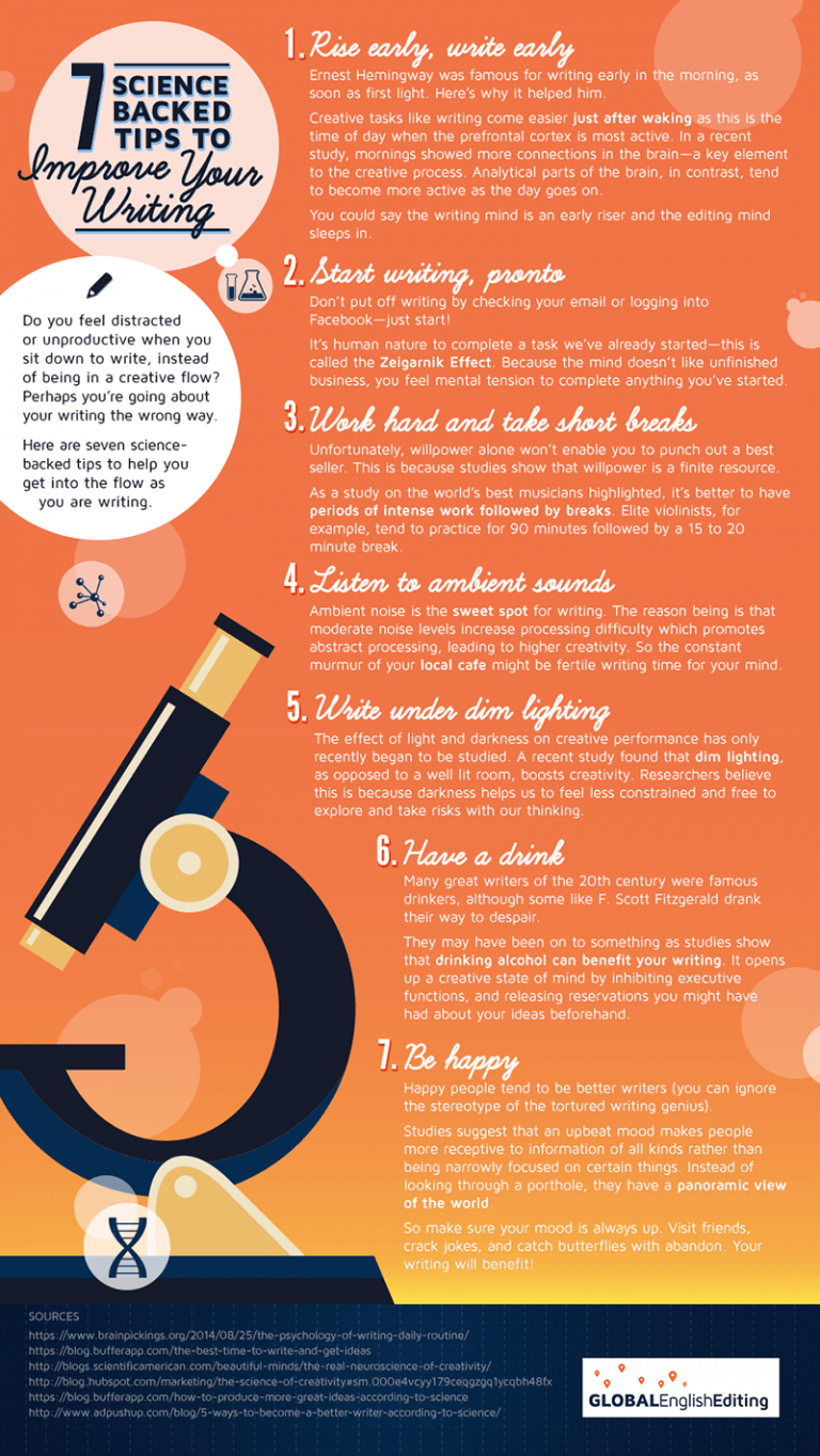 7 Proven Ways To Improve Your Writing Infographic