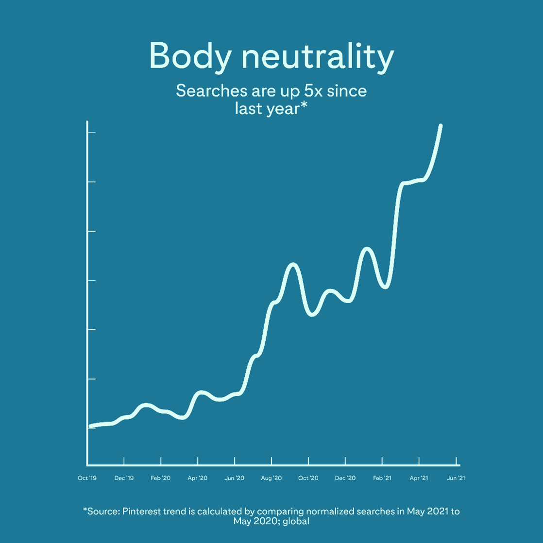Body-Neutrality-Pinterest