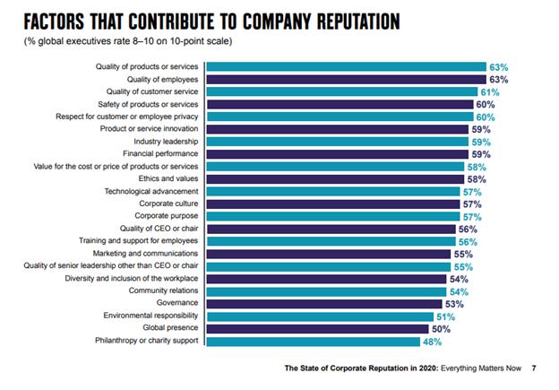 Weber-Shandwick-Company-reputation-privacy